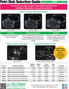 Petri Dish Selection Guide